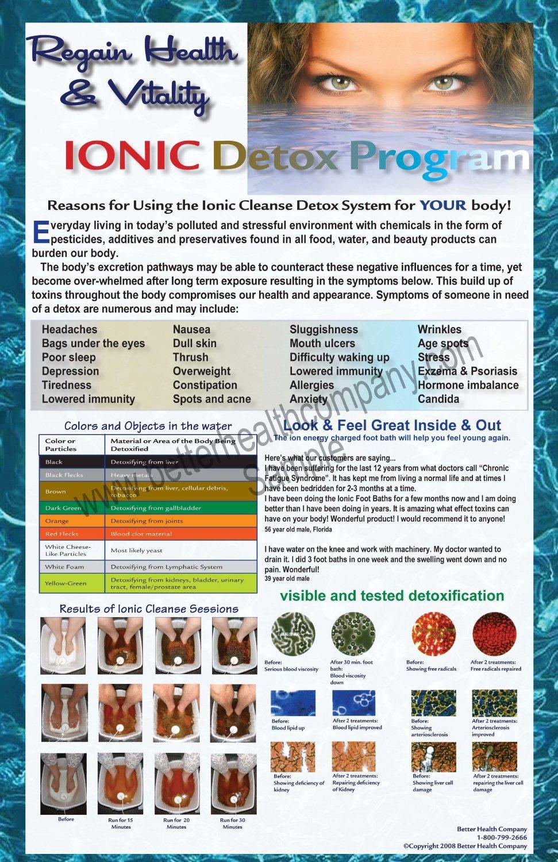 Vita Revive Ionic Foot Detox